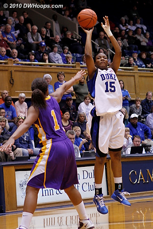 Richa Jackson shoots from behind the arc.  - Duke Tags: #15 Richa Jackson