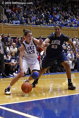 Haley Peters puts it on the floor as Ta'Shia Phillips closes in.  - Duke Tags: #33 Haley Peters