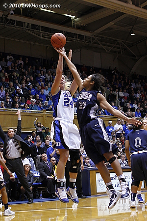Scheer answers for Duke, 23-22 with under 6 minutes in the first.  - Duke Tags: #24 Kathleen Scheer