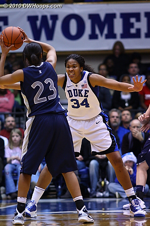 Krystal Thomas taking defense seriously.  - Duke Tags: #34 Krystal Thomas