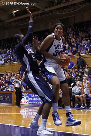 Krystal would be whistled for traveling.  - Duke Tags: #34 Krystal Thomas