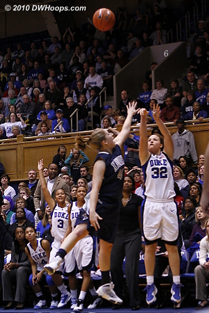 Tricia Liston's lone three point attempt was just off the mark.  - Duke Tags: #32 Tricia Liston