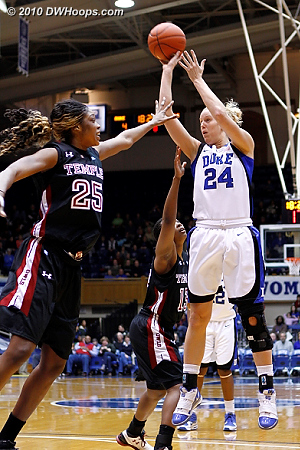 Kathleen Scheer hit this jumper to give Duke a 6-2 lead, but ended up sitting the last sixteen minutes of the half.  - Duke Tags: #24 Kathleen Scheer