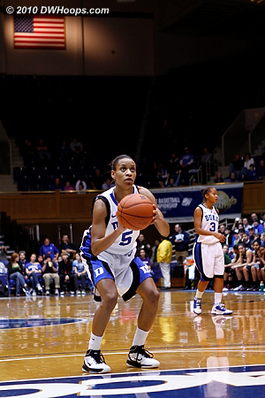 Jasmine Thomas on the stripe as Duke's lead had dwindled to two possessions  - Duke Tags: #5 Jasmine Thomas
