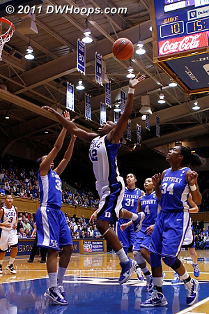 Chelsea Gray fouled in the act by Victoria Dunlap (34)  - Duke Tags: #12 Chelsea Gray