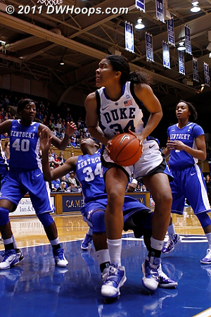 Krystal Thomas eyes the basket as Victoria Dunlap falls to the floor - offensive foul.  - Duke Tags: #34 Krystal Thomas
