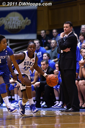 Kentucky Head Coach Matthew Mitchell contemplates one of  Chelsea Gray's five steals.  - Duke Tags: #12 Chelsea Gray
