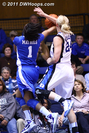 Kathleen Scheer rejects A'Dia Mathies' layup.  - Duke Tags: #24 Kathleen Scheer