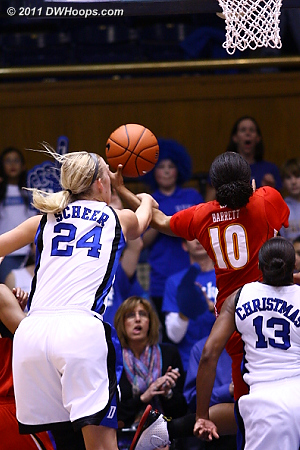 With 44 seconds left and Duke up 65-60, Kathleen Scheer fouls Anjale Barrett.  - Duke Tags: #24 Kathleen Scheer 