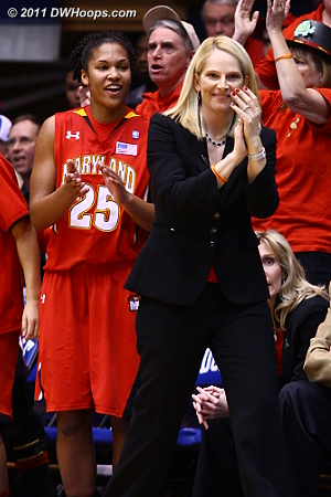 Maryland coach Brenda Frese has a potential ACC Player of the Year in Alyssa Thomas (left).