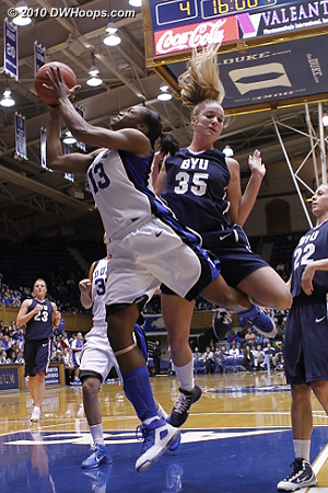 Karima Christmas wills her way to the hoop  - Duke Tags: #13 Karima Christmas