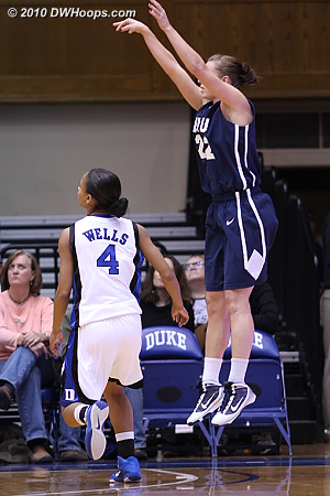 BYU got many open shots in the first half like this one from Mindy Bonham.