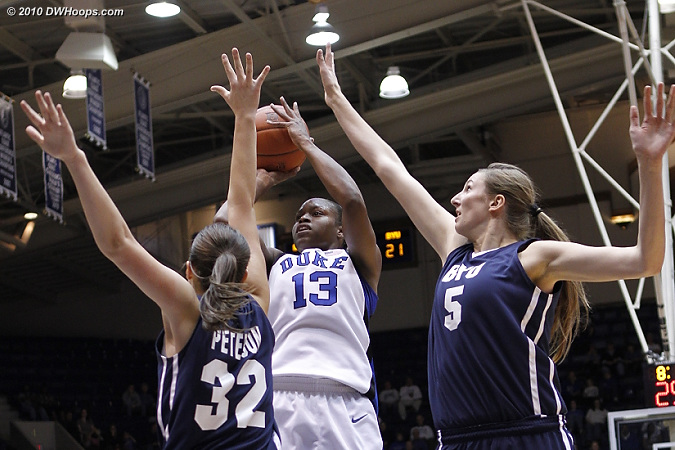 Karima shoots through the BYU double team.