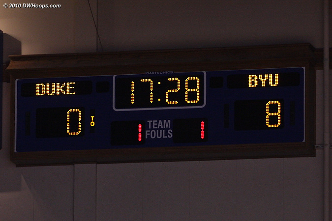 BYU ran out to an early 8-0 lead, forcing a Duke time out.