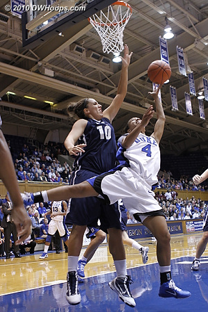 Chloe Wells scores on an amazing twisting shot that BYU's Alexis Kaufusi is powerless to stop.  - Duke Tags: #4 Chloe Wells