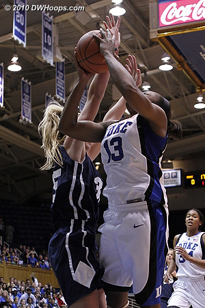 Karima ended the Duke drought by going right to the rim.  - Duke Tags: #13 Karima Christmas
