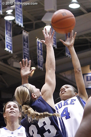 Chloe Wells releases a shot just over the outstretched hand of BYU's Haley Hall.  - Duke Tags: #4 Chloe Wells