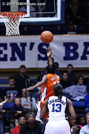 Clemson's Kirstyn Wright scored the first basket of the game, but Duke would score the next 18 points.