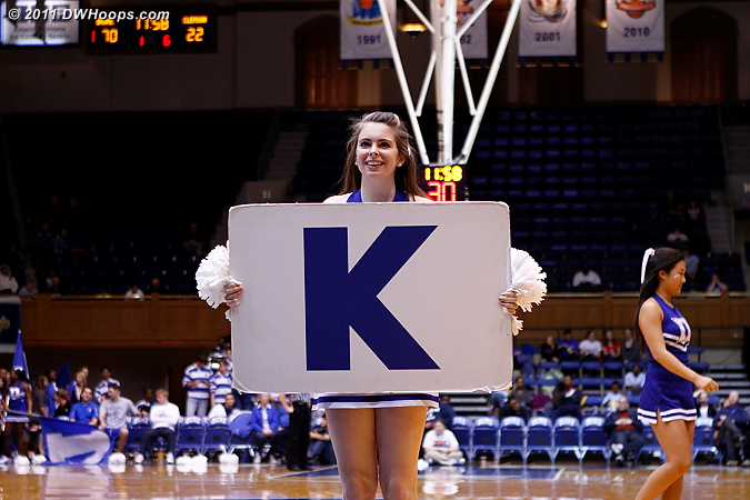 K!  - Duke Tags: Duke Cheerleaders
