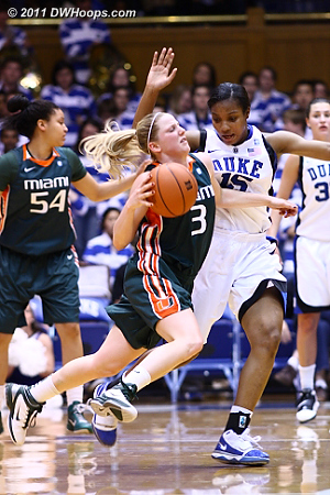 Richa Jackson commits a silly foul with under a minute to go.  - Duke Tags: #15 Richa Jackson 