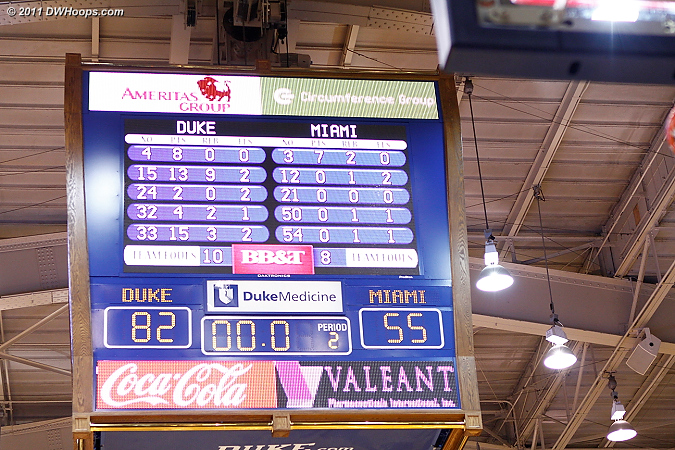 Ballgame?  The score was later corrected to Duke 82, Miami 58!  