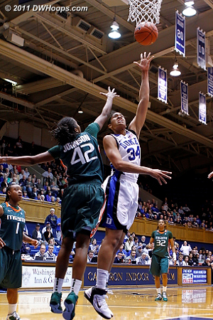 Krystal Thomas scores over Shenise Johnson  - Duke Tags: #34 Krystal Thomas 