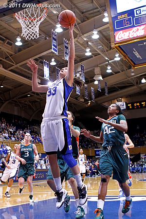 Haley Peters came in the game and immediately scored, putting Duke back ahead.  - Duke Tags: #33 Haley Peters