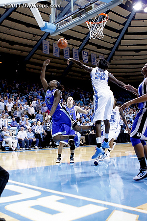 Walthea Rolle swats away Chelsea Gray's last second scoop shot, sealing a 62-60 win for the Tar Heels