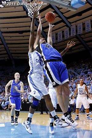 Vernerey scores again for Duke, a 25-24 deficit.