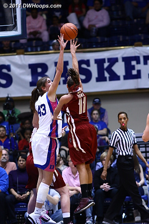 When Thoman went inside it was a different story, like this block by Vernerey  - Duke Tags: #43 Allison Vernerey