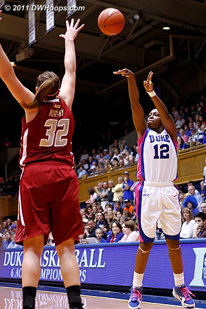Chelsea Gray made two early threes but then hoisted this airball  - Duke Tags: #12 Chelsea Gray