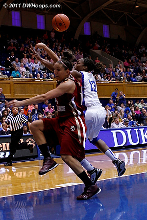 Jaclyn Thoman fouls Karima Christmas on a Duke fast break  - Duke Tags: #13 Karima Christmas