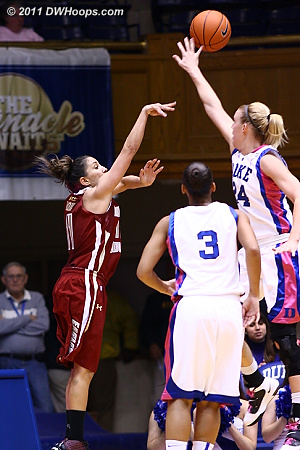 Kathleen Scheer gets a hand on Jaclyn Thoman's jump shot  - Duke Tags: #24 Kathleen Scheer