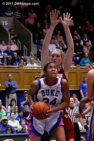 Krystal Thomas looks to the basket during a four minute Blue Devil dry spell  - Duke Tags: #34 Krystal Thomas