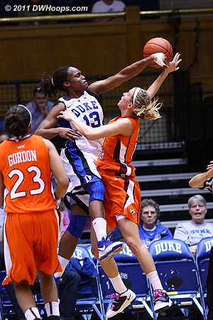 A spectacular play for Karima, but it was after the whistle, Jas had fouled.  - Duke Tags: #13 Karima Christmas