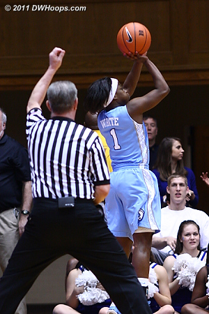 She'La White hits from the corner to cut it to 8, 60-52 Devils.