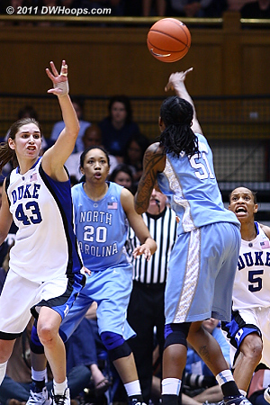Breland tries to get the ball to Shegog as Vernerey defends  - Duke Tags: #43 Allison Vernerey