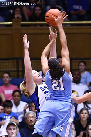 After a J.Thomas jumper tied it again, Liston rejected Gross  - Duke Tags: #32 Tricia Liston