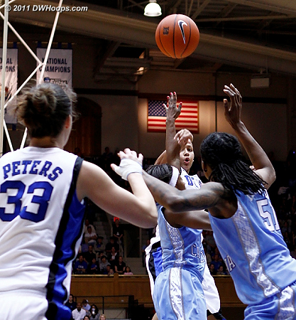 Selby makes the entry pass to Peters  - Duke Tags: #33 Haley Peters