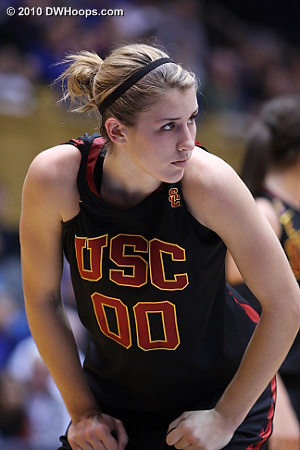 USC's Christina Marinacci awaits a Duke free throw