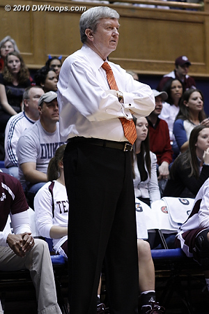 Texas A&M Head Coach Gary Blair shed his suit jacket just before Duke's 16-0 spurt.