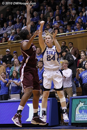 Kathleen Scheer started things off by draining a three  - Duke Tags: #24 Kathleen Scheer
