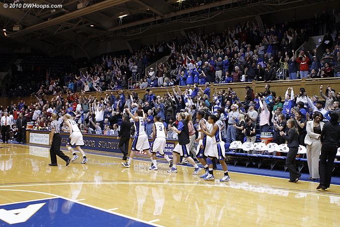 The bench and crowd go wild!  - Duke Tags: Fans