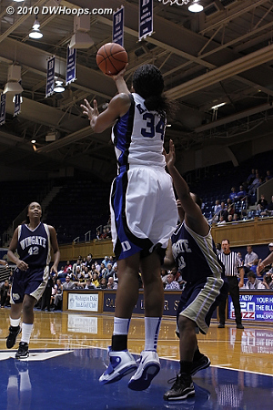 Krystal with the blind over the head layup, it was good  - Duke Tags: #34 Krystal Thomas