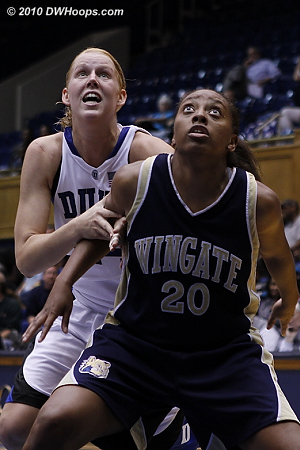 Scheer and Wingate's Tish Logan await the result of a Duke free throw  - Duke Tags: #24 Kathleen Scheer