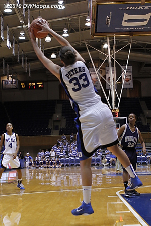 DWHoops Photo  - Duke Tags: #33 Haley Peters