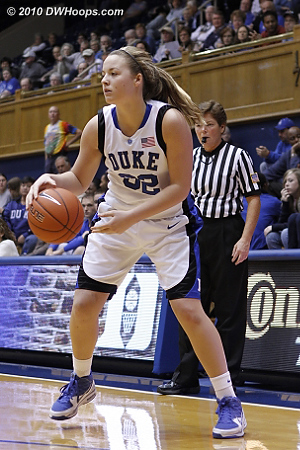 Liston on the perimeter  - Duke Tags: #32 Tricia Liston