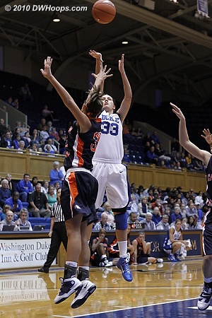 Peters was a very efficient 6-8 from the field  - Duke Tags: #33 Haley Peters