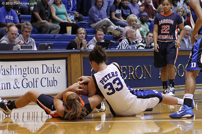 Another tie-up  - Duke Tags: #33 Haley Peters