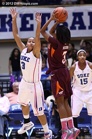 Aerial Wilson came out on fire for the Hokies, scoring their first eleven points.  - Duke Tags: #3 Shay Selby - VT Players: #3 Aerial Wilson